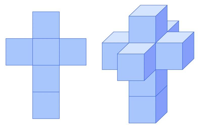 Possiamo immaginare un cubo dispiegando le sue facce.  Allo stesso modo possiamo iniziare a immaginare un tesseract dispiegando il suo confine...