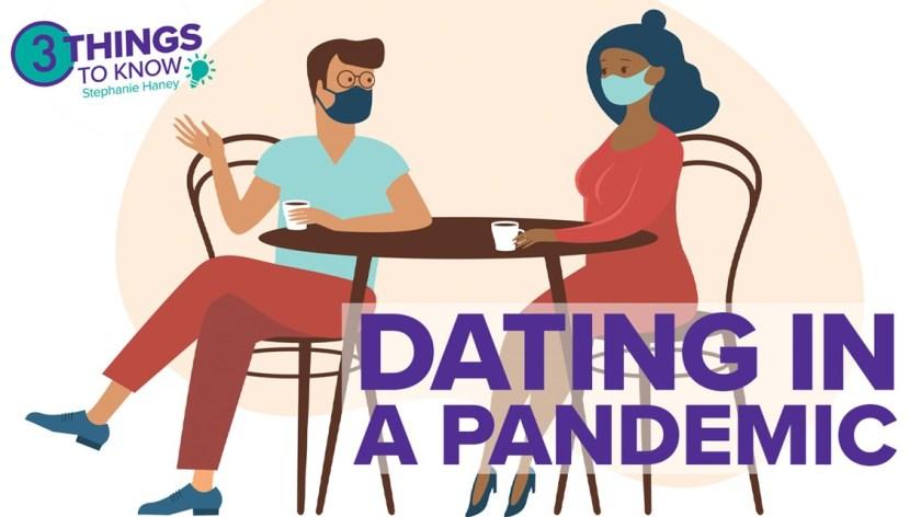 dating inquires