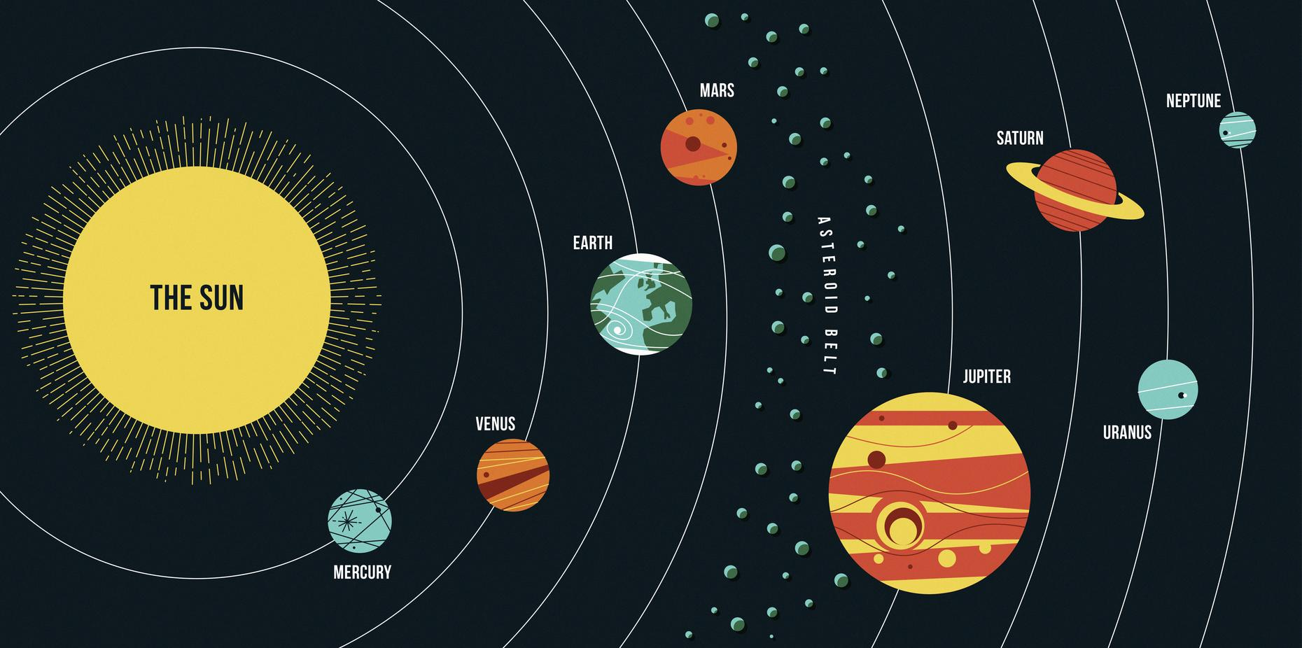 Understanding Our Changing Universe