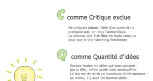 Atelier de créativité - Les règles de jeu
