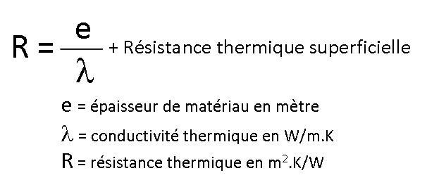 conductivite thermique definition