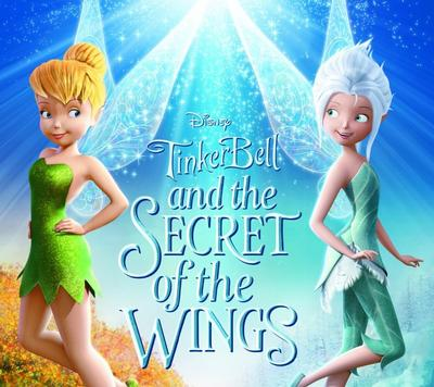 What Character Are You From Secret Of The Wings Quiz At