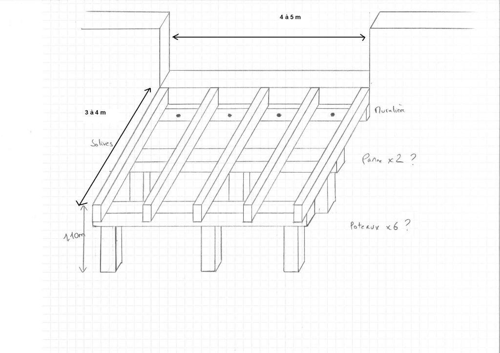 structure terrasse bois sur poteaux