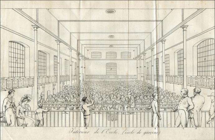 Skolsalarna byggdes ofta för flera hundra elever i början av 1800-talet