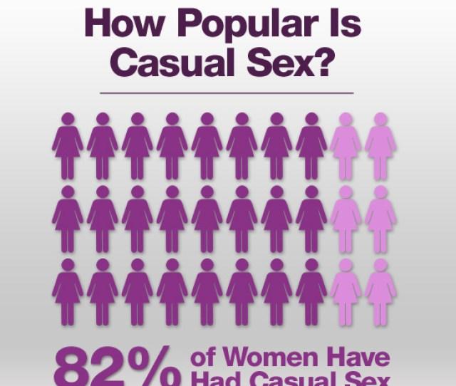 Tressugar Self Magazine Casual Sex Survey Results   Popsugar Beauty