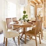 Affordable Dining Tables Popsugar Home