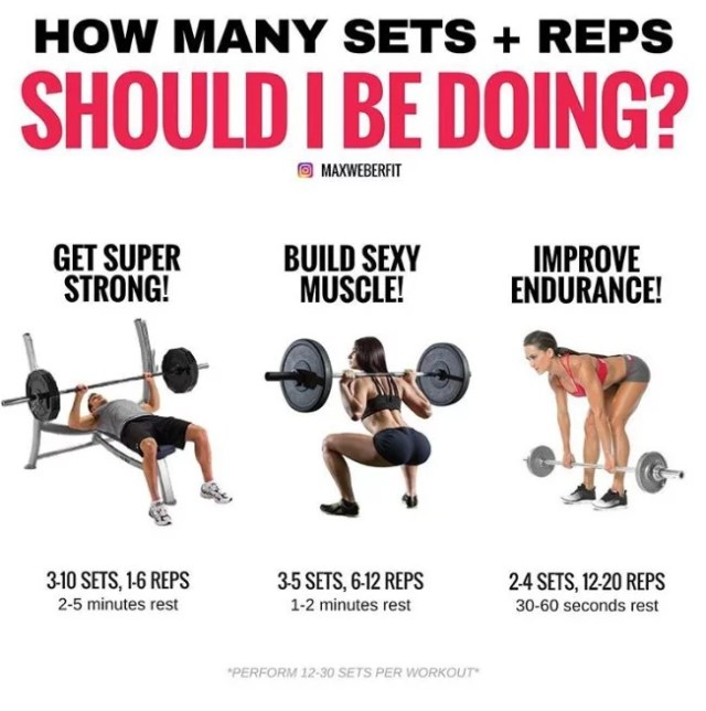 How many sets and reps should I do?