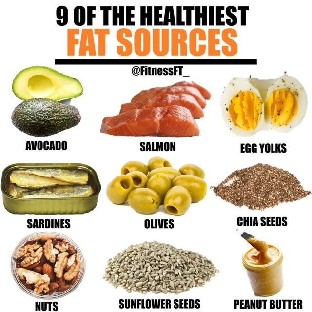 Best Sources of Healthy Fat | POPSUGAR Fitness