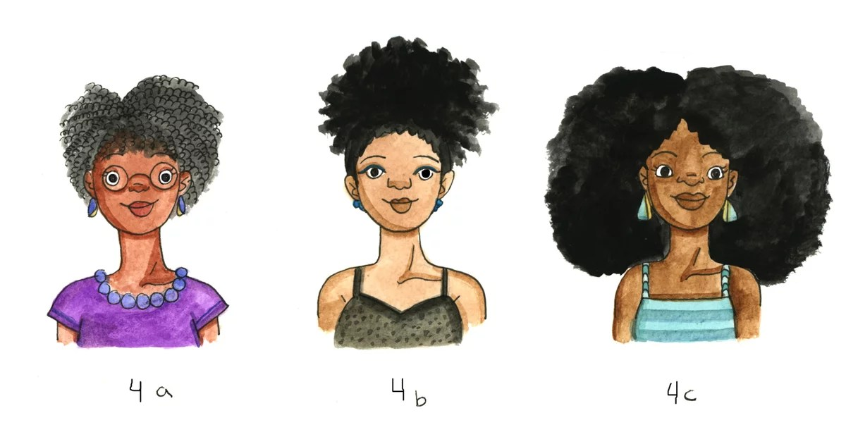 Type 4 Coily Hair What Is My Natural Hair Type