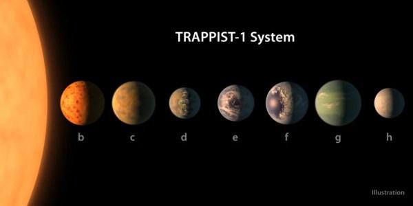 Has NASA Discovered New Planets?   POPSUGAR Tech