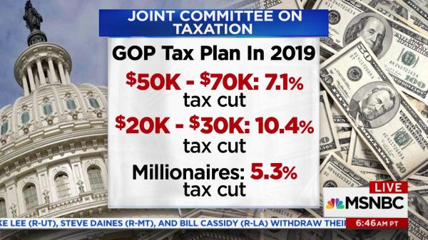 Breaking Down the Republican Tax Plan