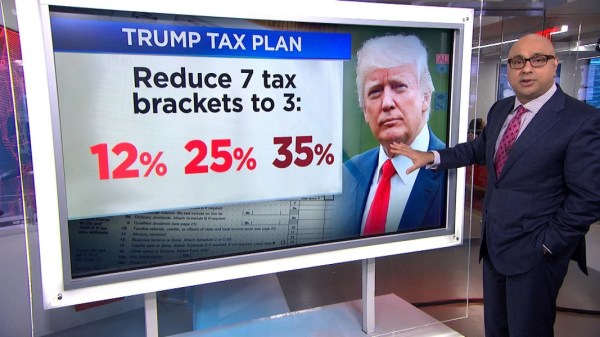 GOP Plan Would Cut Corporate and Individual Taxes, Repeal ...