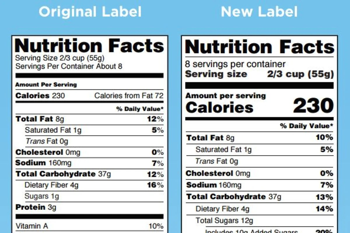 Fda S New Food Labels What To Know