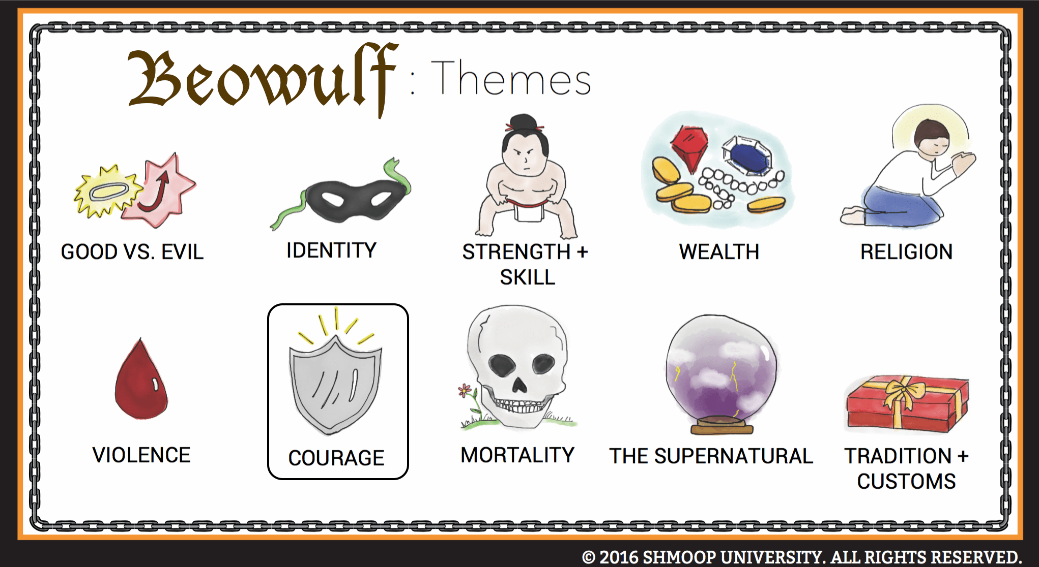 Beowulf Theme Of Courage