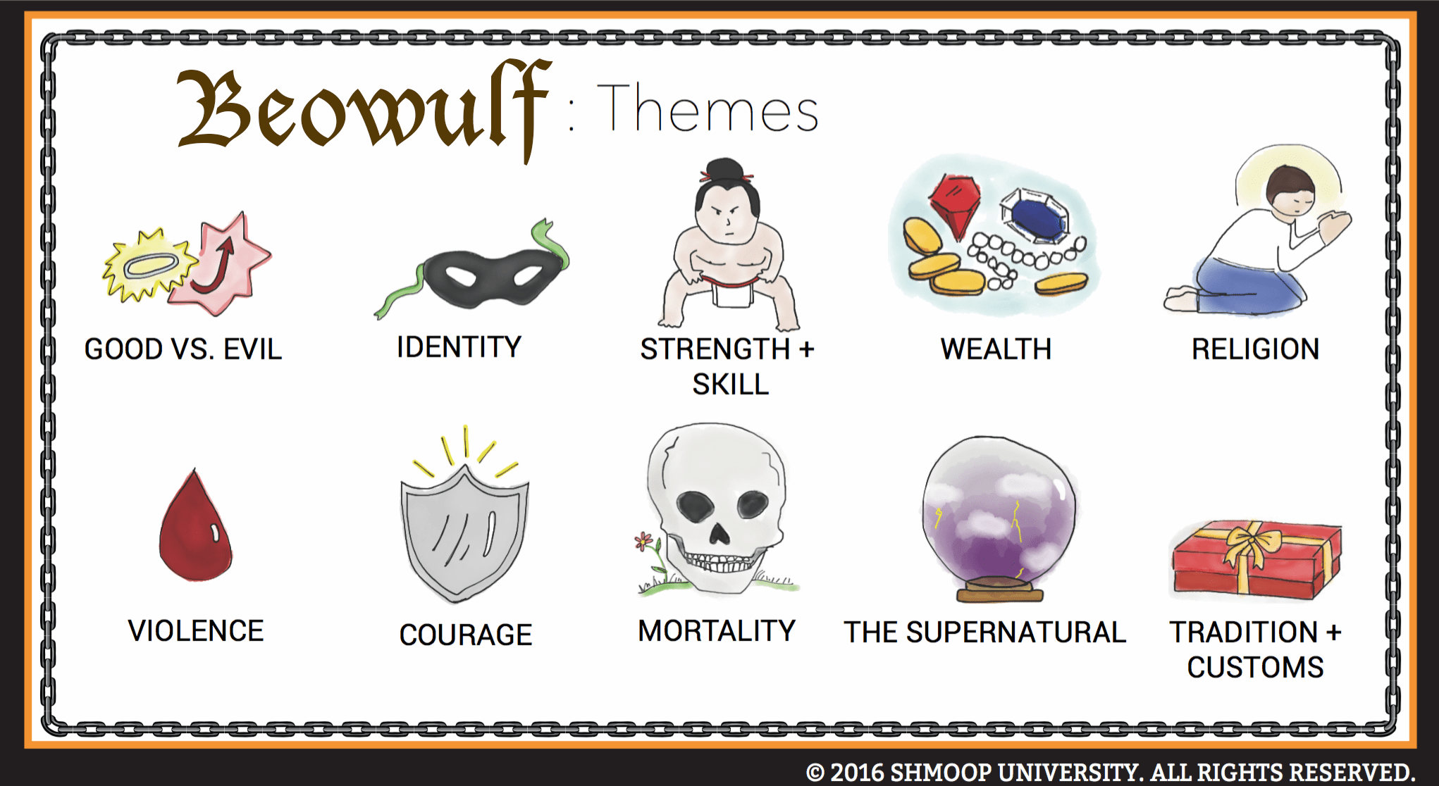 Themes In Beowulf