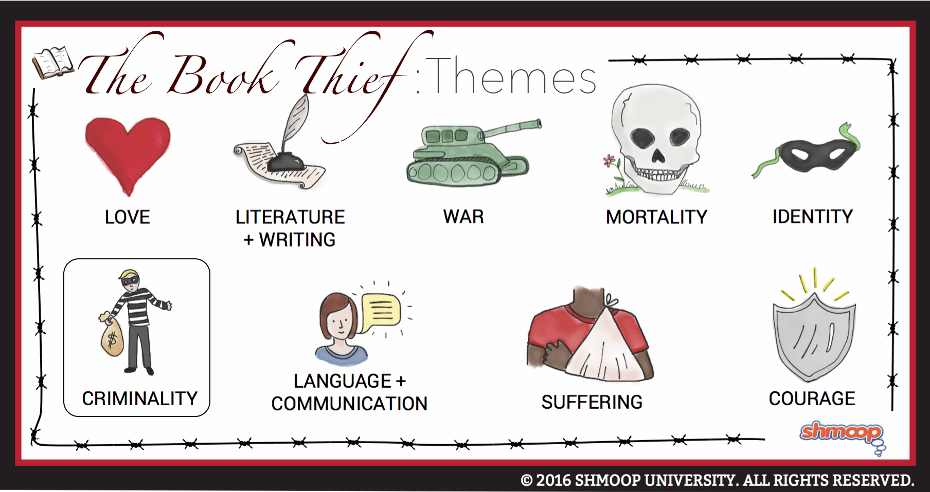 The Book Thief Theme Of Criminality