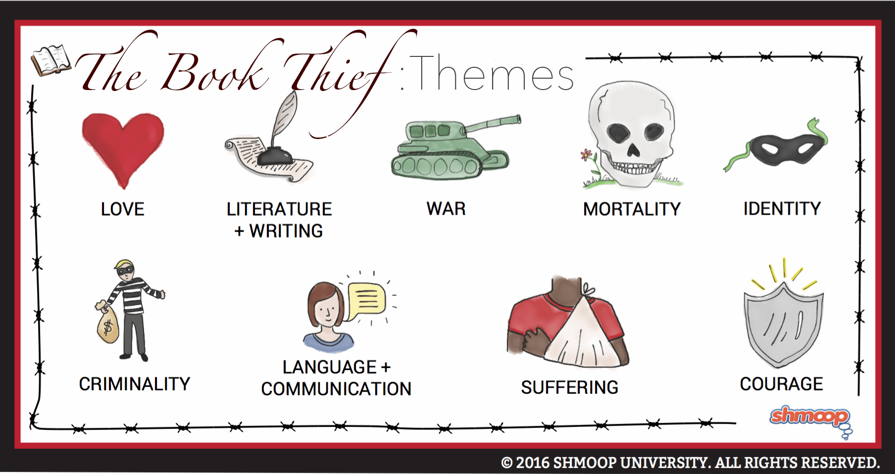 Themes In The Book Thief