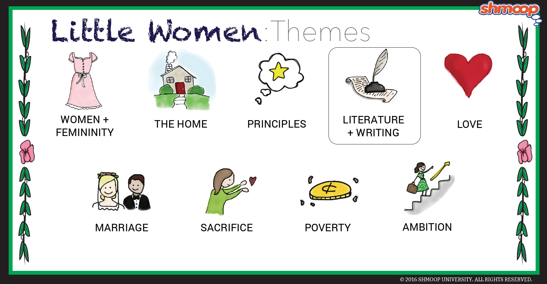 Little Women Theme Of Literature And Writing