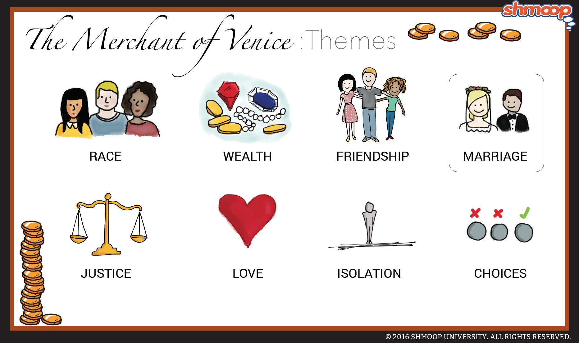 The Merchant Of Venice Themes