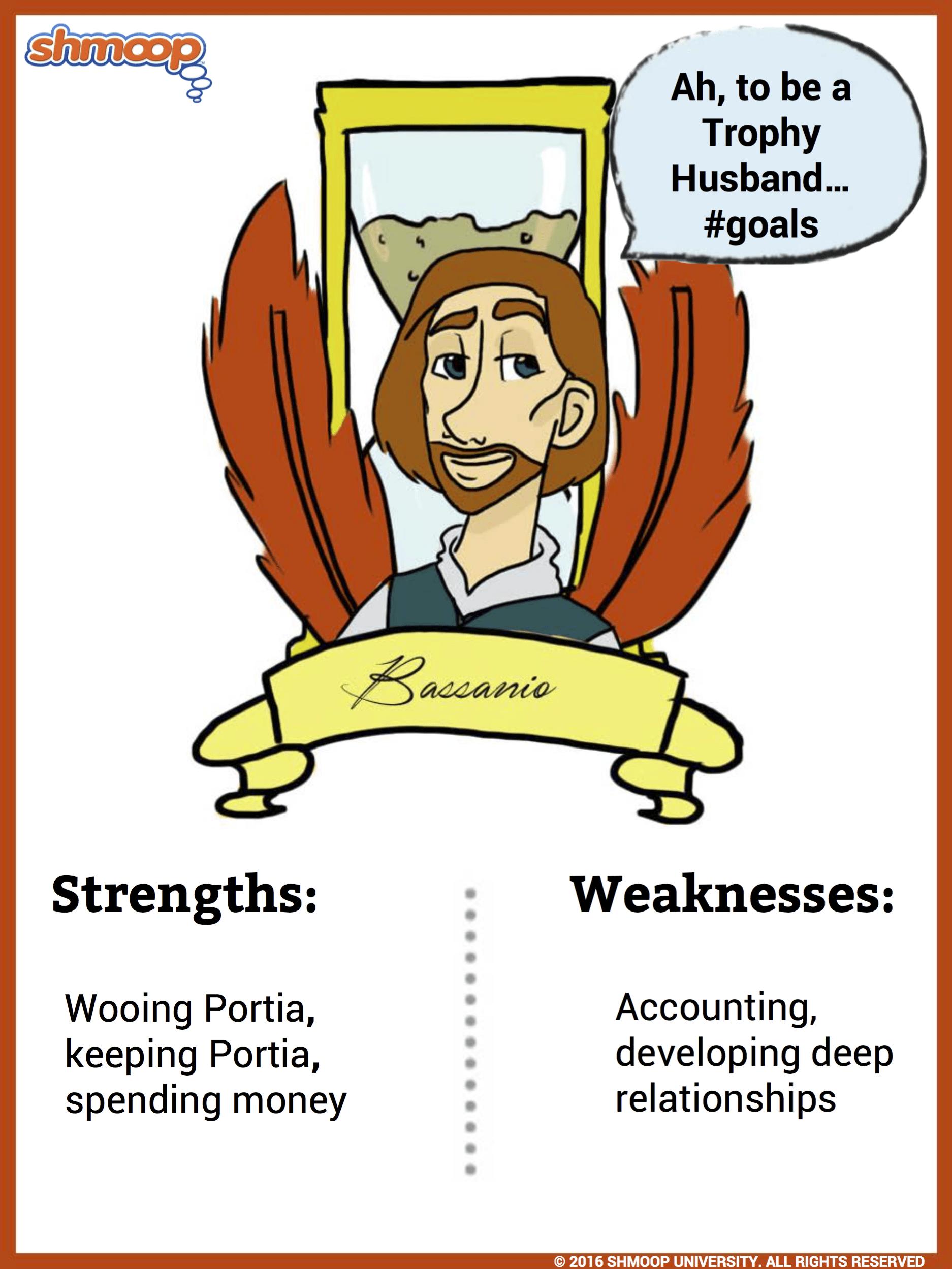Julius Caesar Character Worksheet