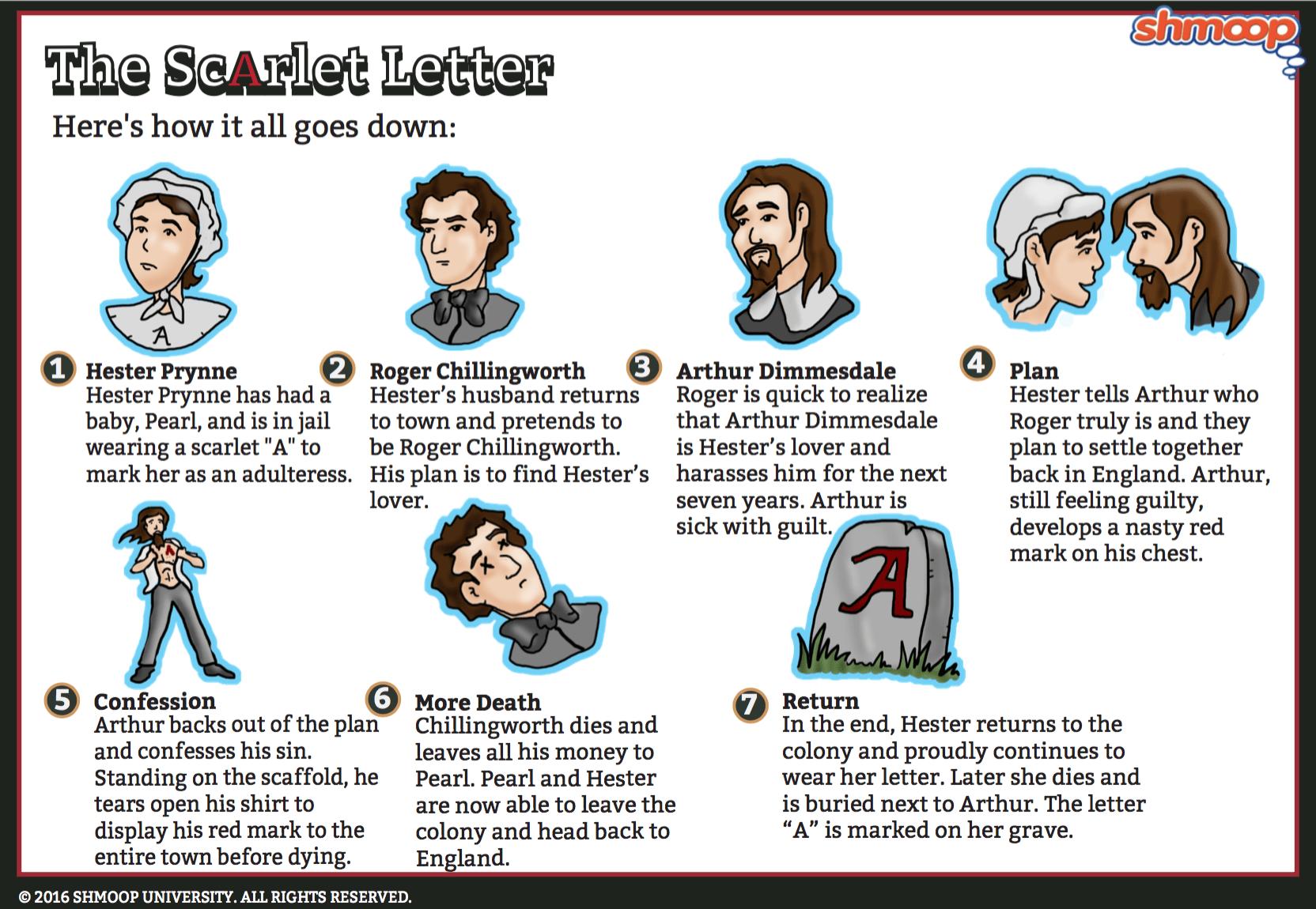 The Scarlet Letter Worksheet