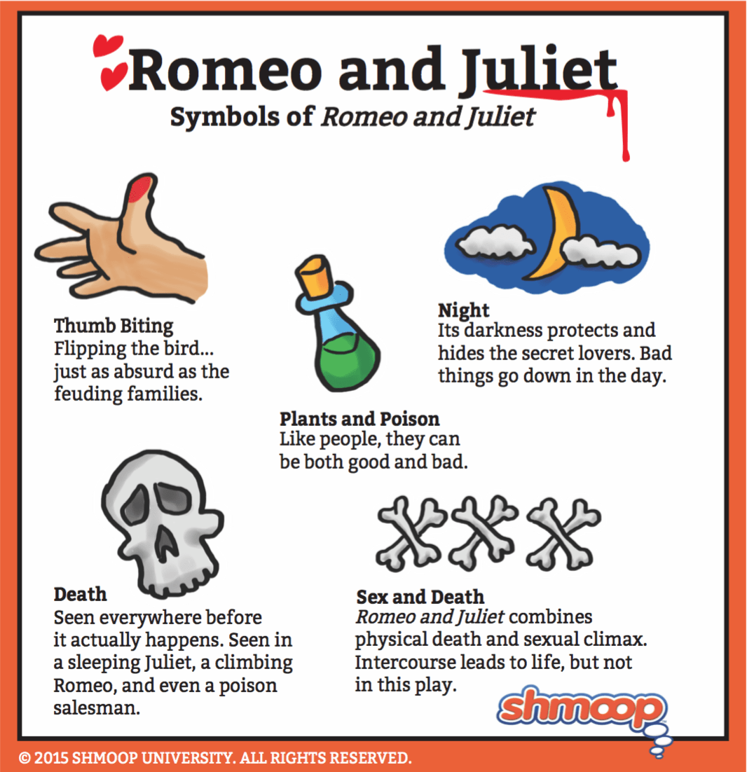 Romeo And Juliet Poison Symbol