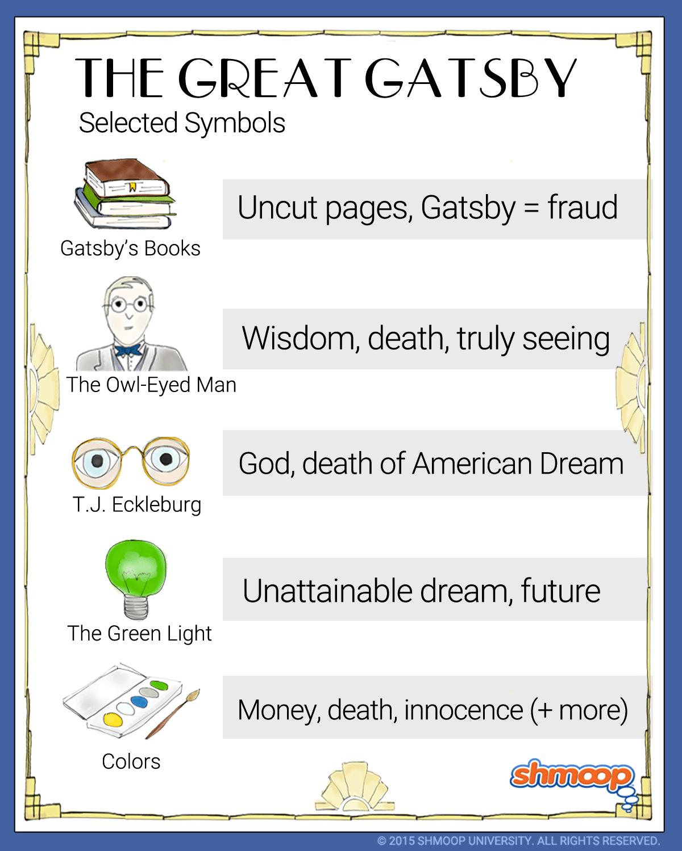 The Great Gatsbyysis