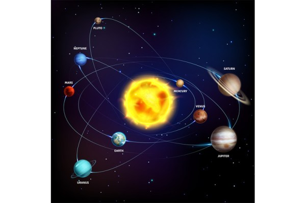 Solar system. Realistic planets space galaxy universe sun ...