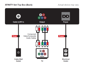 Cable Tv Connection Diagram, Cable, Free Engine Image For User Manual Download