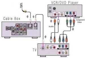 Cable Wiring Diagram