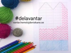 #delavantar
