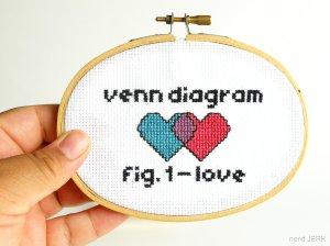This venn diagram of love cross stitch ($18) is a DIY kit