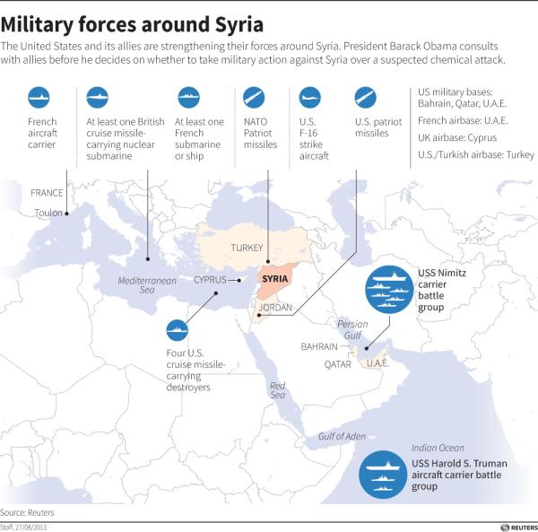 https://i1.wp.com/media2.s-nbcnews.com/j/MSNBC/Components/Photo/_new/130829-syria-graphic.photoblog600.jpg