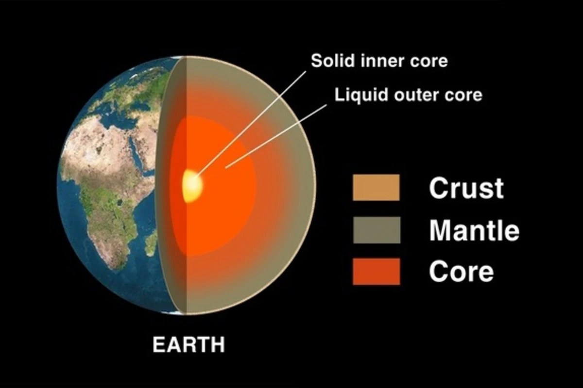 Why Earth S Inner Core Has Speed Trap For Seismic Waves