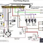 Ford Fiesta Wiring Diagram Mk6 General Wiring Diagram Regular Regular Justrollingwith It