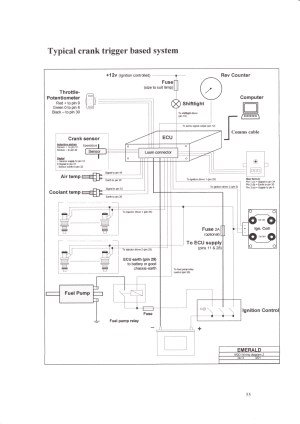 Alpha Motorhome Wiring Diagram 2005, Alpha, Free Engine Image For User Manual Download