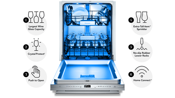 thermador glass care center dishwasher innovation icons