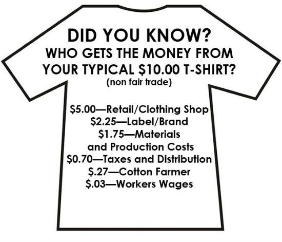 Visste du hur mycket pengar jag tjänar på att sälja saker åt dig?