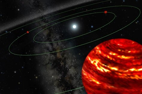 First-ever images taken of extrasolar planets - Technology ...
