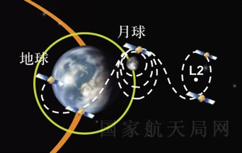 New deep space mission for China probe - Technology ...