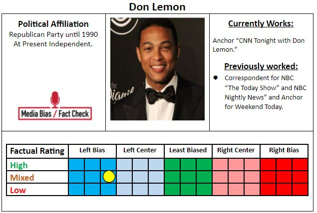 Overall, we rate Don Lemon Left Biased based on political positions that closely align with the left. We also rate Mixed for factual reporting due to a failed fact check.