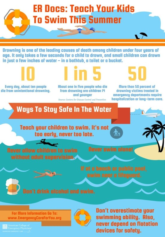 Swimming Safety Infographic