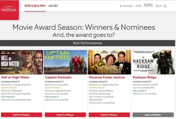 Predicting the Academy Award Winners