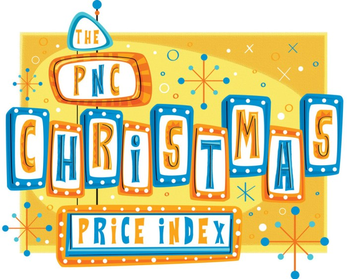 PNC Christmas Price Index graphic
