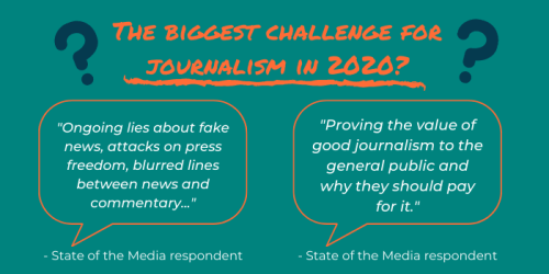 The biggest challenge to journalism in 2020? Cision 2021 State of the Media Respondent Answers