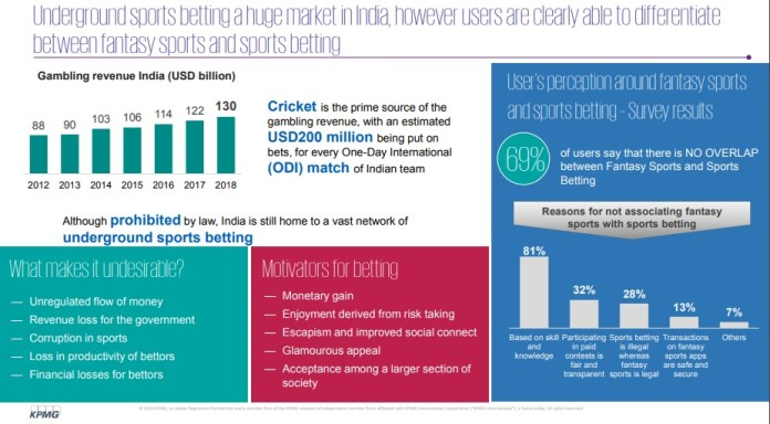 image-KPMG-IFSG-The Evolving Landscape of Sports Gaming in India-2019-mediabrief