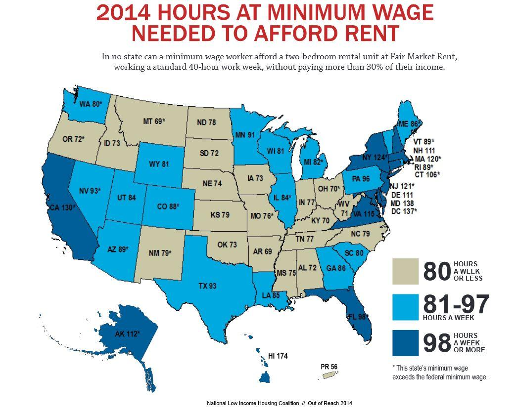 Report It Takes A 73 Hour Work Week To Pay Rent On Idaho