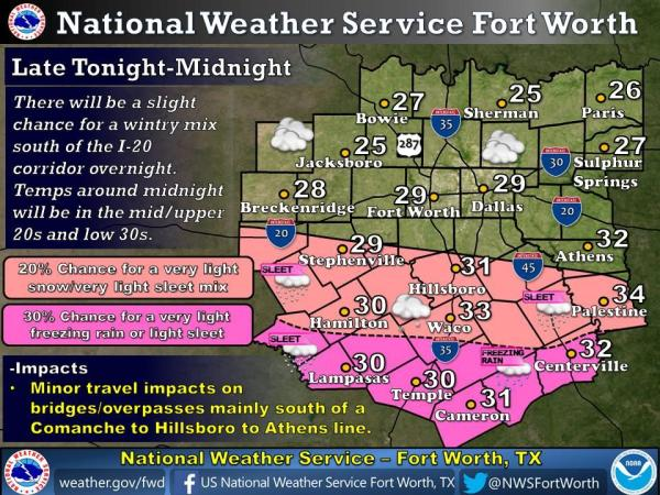 It Was A Very Cold Night Light Wintry Mix In Forecast For