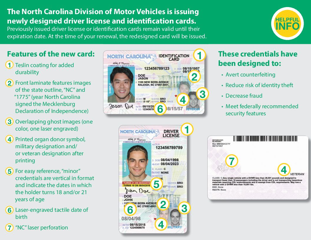 Nc Dmv Rolls Out New Driver S License Online Renewal System