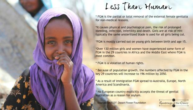 Less than human FGM
